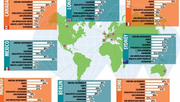 Mapa popularidad de los Regalos Publicitarios